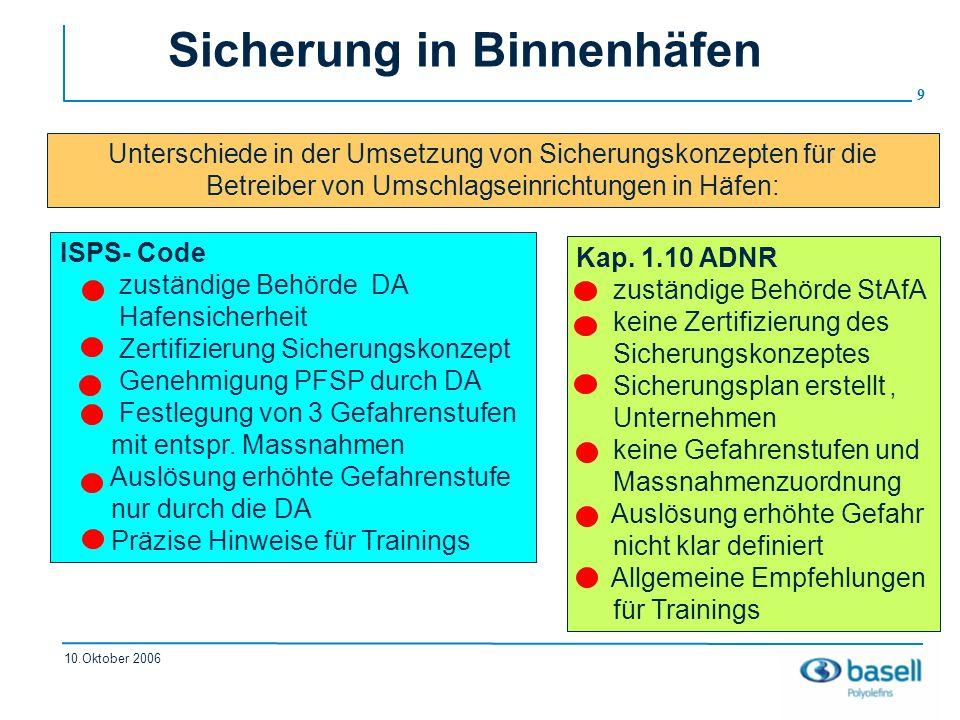 9 10.Oktober 2006 Sicherung in Binnenhäfen Unterschiede in der Umsetzung von Sicherungskonzepten für die Betreiber von Umschlagseinrichtungen in Häfen