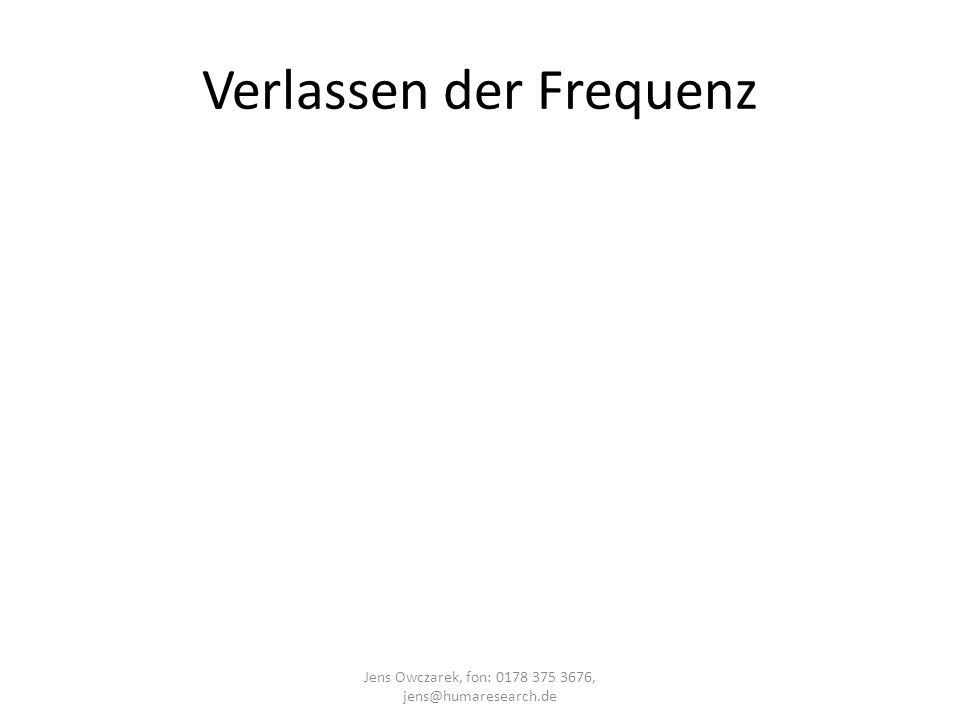 Verlassen der Frequenz Jens Owczarek, fon: 0178 375 3676, jens@humaresearch.de