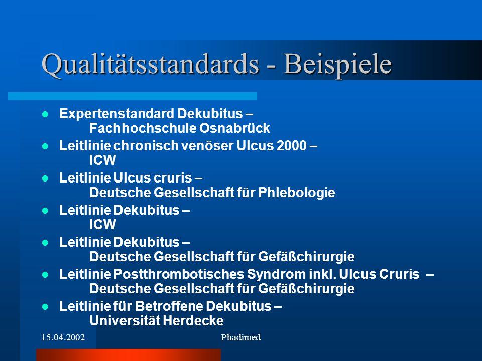 15.04.2002Phadimed Qualitätsstandards - Beispiele Expertenstandard Dekubitus – Fachhochschule Osnabrück Leitlinie chronisch venöser Ulcus 2000 – ICW L