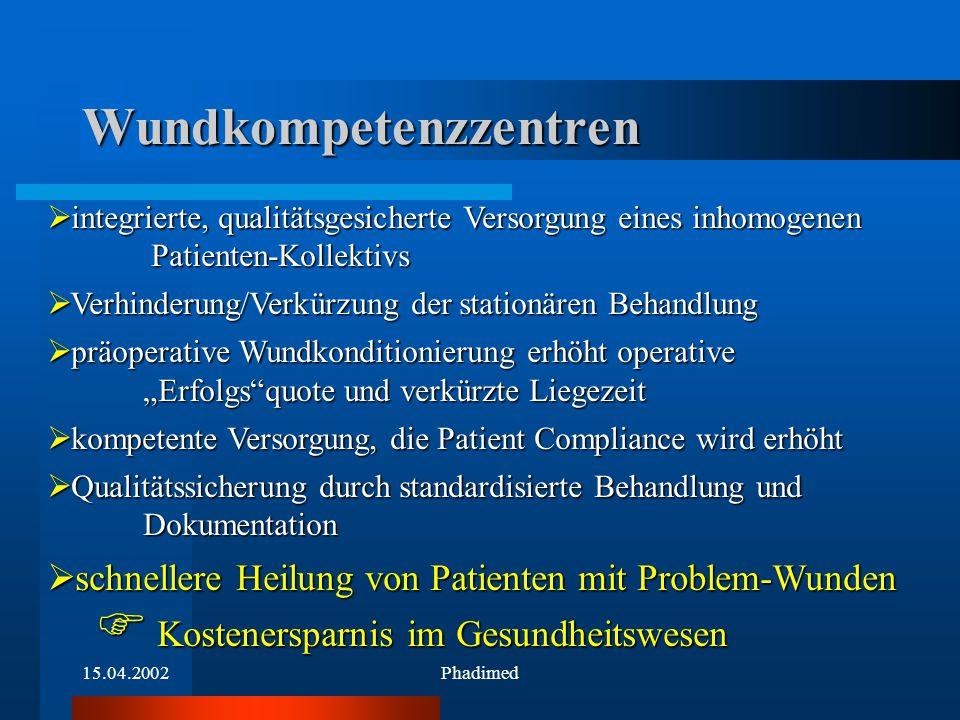 15.04.2002Phadimed  integrierte, qualitätsgesicherte Versorgung eines inhomogenen Patienten-Kollektivs  Verhinderung/Verkürzung der stationären Beha