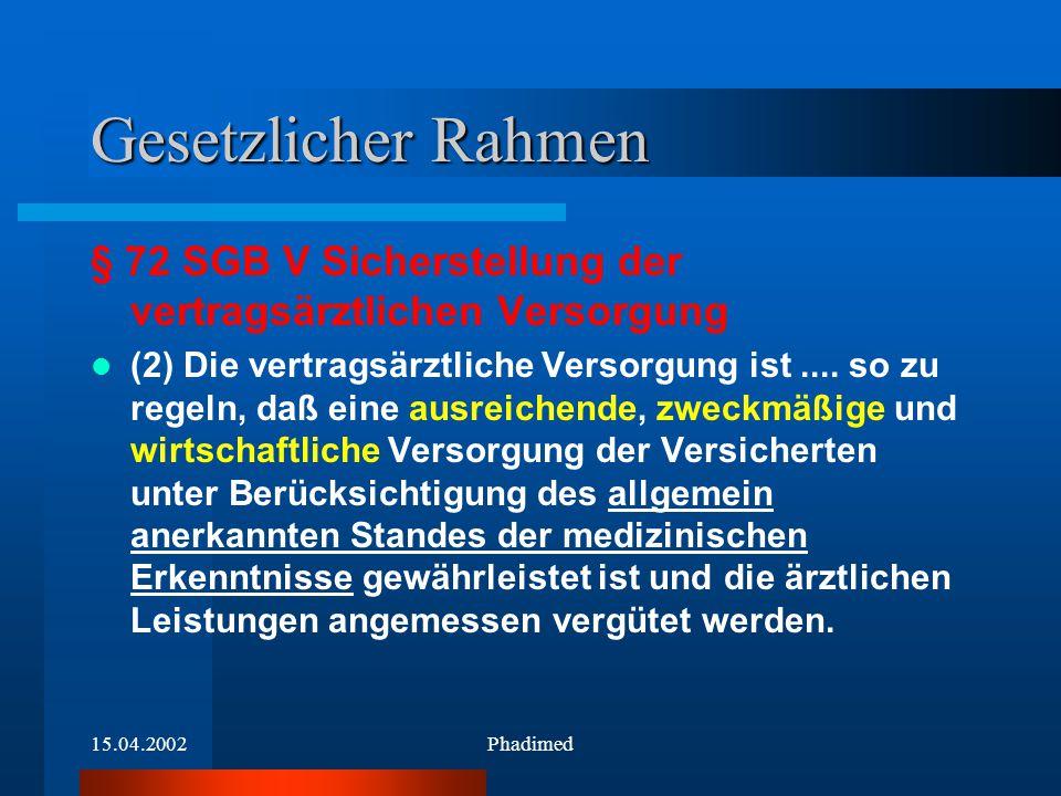 15.04.2002Phadimed Gesetzlicher Rahmen § 72 SGB V Sicherstellung der vertragsärztlichen Versorgung (2) Die vertragsärztliche Versorgung ist.... so zu