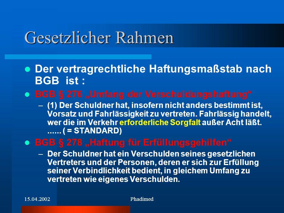"""15.04.2002Phadimed Gesetzlicher Rahmen Der vertragrechtliche Haftungsmaßstab nach BGB ist : BGB § 276 """"Umfang der Verschuldungshaftung"""" –(1) Der Schul"""
