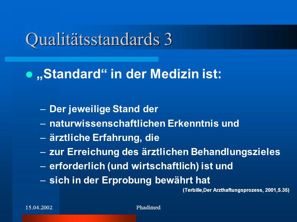 """15.04.2002Phadimed Qualitätsstandards 3 """"Standard"""" in der Medizin ist: –Der jeweilige Stand der –naturwissenschaftlichen Erkenntnis und –ärztliche Erf"""