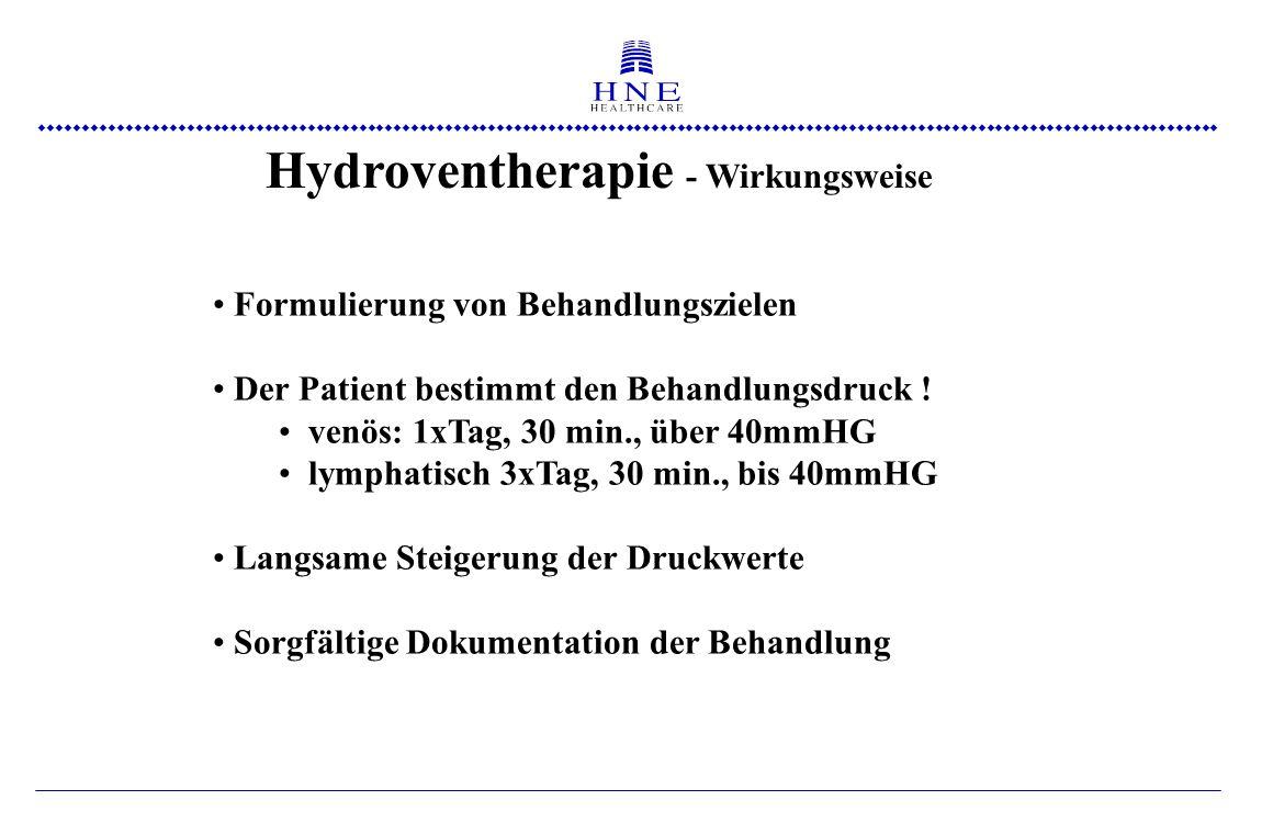  Hydroventherapie - Wirkungsweise Formulierung von Behandlungszielen Der Patient bestimmt den Behandlungsdruck .