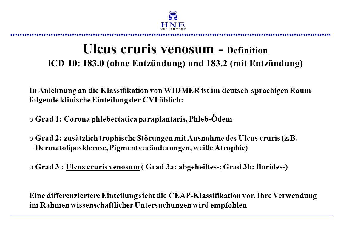  Ulcus cruris venosum - Definition ICD 10: 183.0 (ohne Entzündung) und 183.2 (mit Entzündung) In Anlehnung an die Klassifikation von WIDMER ist im deutsch-sprachigen Raum folgende klinische Einteilung der CVI üblich: o Grad 1: Corona phlebectatica paraplantaris, Phleb-Ödem o Grad 2: zusätzlich trophische Störungen mit Ausnahme des Ulcus cruris (z.B.