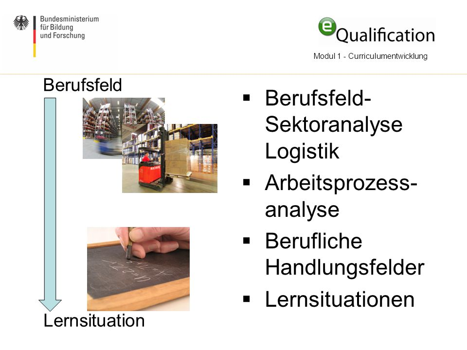Modul 1 - Curriculumentwicklung Berufsfeld  Berufsfeld- Sektoranalyse Logistik  Arbeitsprozess- analyse  Berufliche Handlungsfelder  Lernsituation