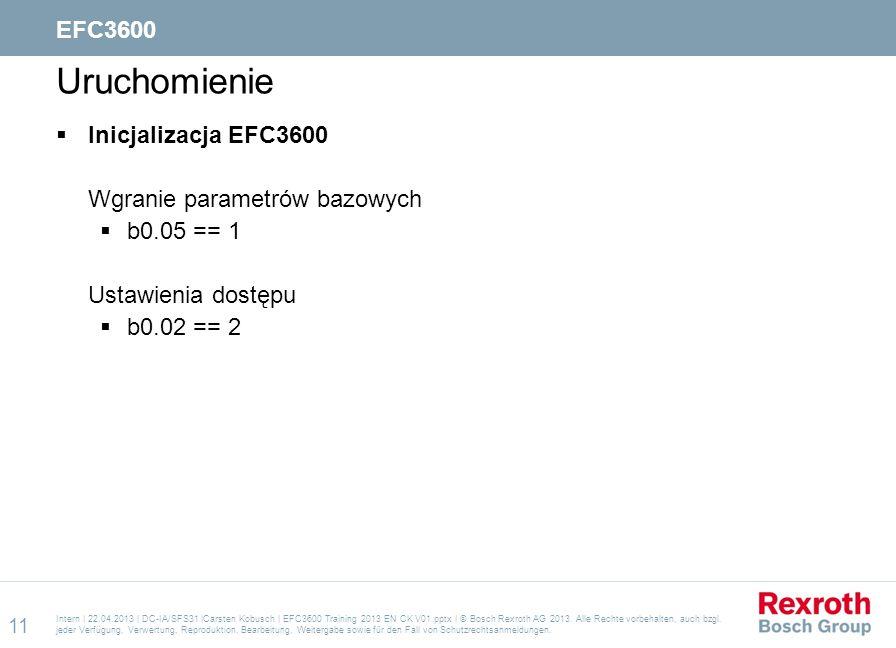 Intern | 22.04.2013 | DC-IA/SFS31 |Carsten Kobusch | EFC3600 Training 2013 EN CK V01.pptx | © Bosch Rexroth AG 2013.