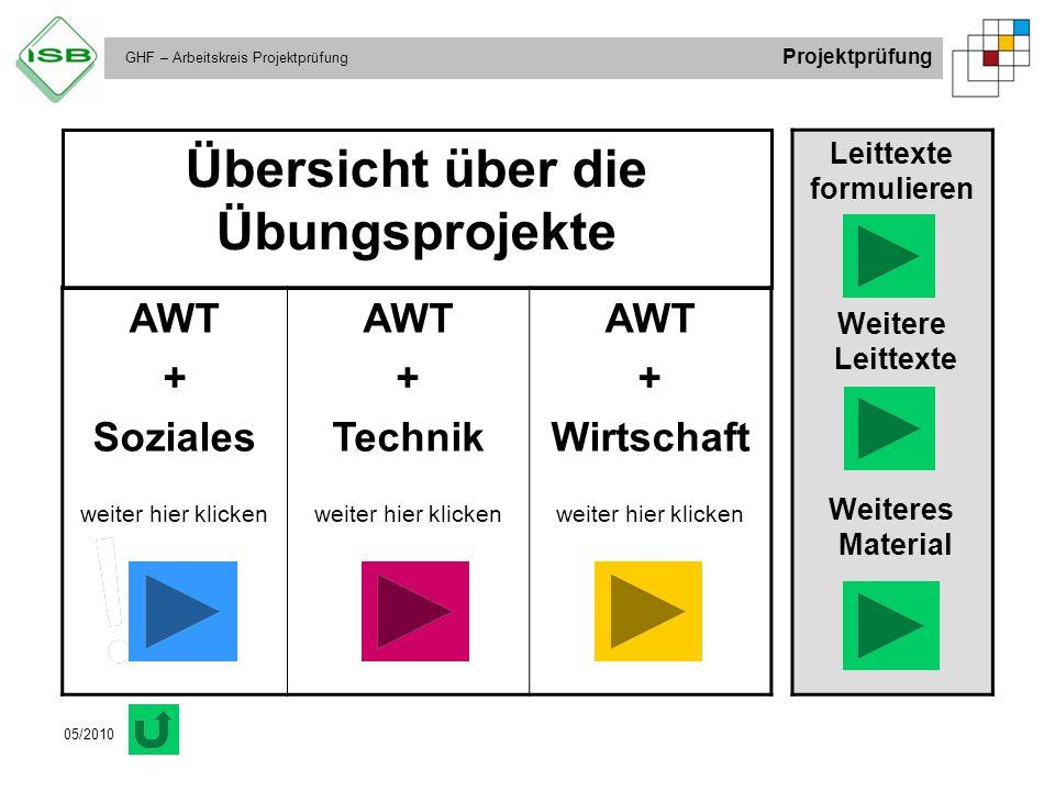 GHF – Arbeitskreis Projektprüfung Projektprüfung 05/2010 Übersicht über die Übungsprojekte AWT + Soziales weiter hier klicken AWT + Technik weiter hie