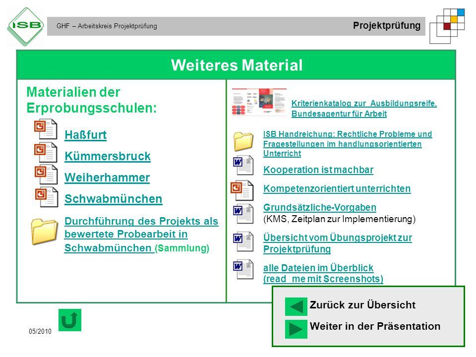 GHF – Arbeitskreis Projektprüfung Projektprüfung 05/2010 Weiteres Material Materialien der Erprobungsschulen: Haßfurt Kümmersbruck Weiherhammer Schwab