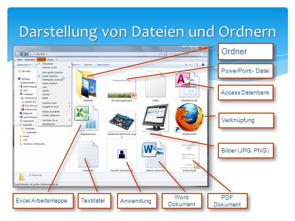 Darstellung von Dateien und Ordnern Ordner PowerPoint - Datei Access Datenbank Excel Arbeitsmappe Textdatei Anwendung Word Dokument PDF Dokument Bilde