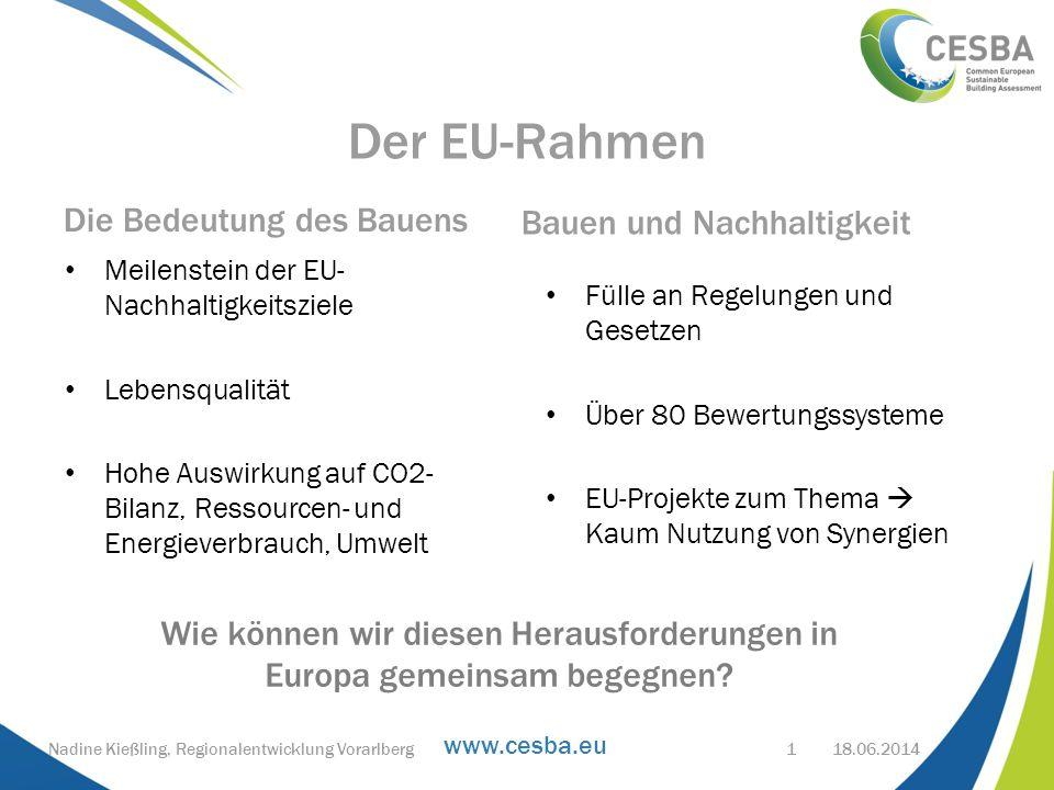 www.cesba.eu Der EU-Rahmen Die Bedeutung des Bauens Meilenstein der EU- Nachhaltigkeitsziele Lebensqualität Hohe Auswirkung auf CO2- Bilanz, Ressourcen- und Energieverbrauch, Umwelt Bauen und Nachhaltigkeit Fülle an Regelungen und Gesetzen Über 80 Bewertungssysteme EU-Projekte zum Thema  Kaum Nutzung von Synergien 18.06.2014Nadine Kießling, Regionalentwicklung Vorarlberg Wie können wir diesen Herausforderungen in Europa gemeinsam begegnen.