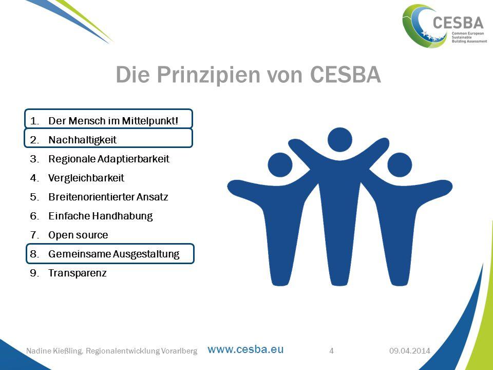 www.cesba.eu Die Prinzipien von CESBA 1.Der Mensch im Mittelpunkt.