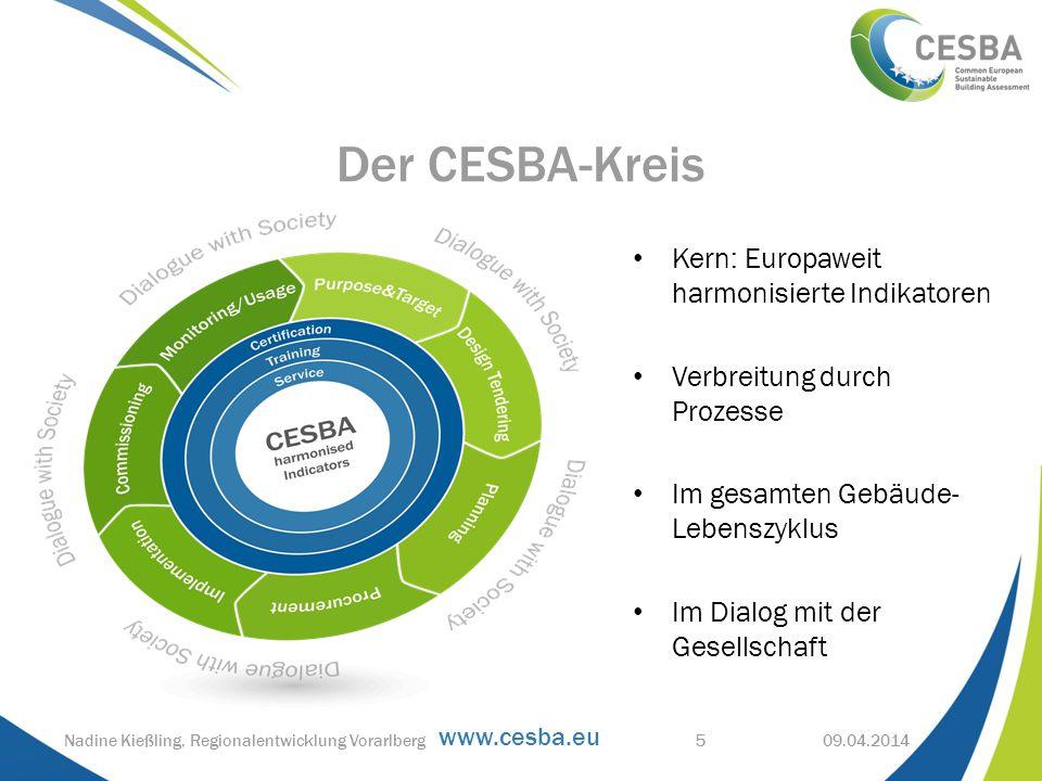 www.cesba.eu CESBA: Harmonisierung als Prozess 09.04.2014 Nadine Kießling, Regionalentwicklung Vorarlberg 6 2011: Notwendigkeit von Harmonisierung 2012/2013: Verbreitung von CESBA auf EU- Programme, Initiativen 2014: Weiter- entwicklung: 2.