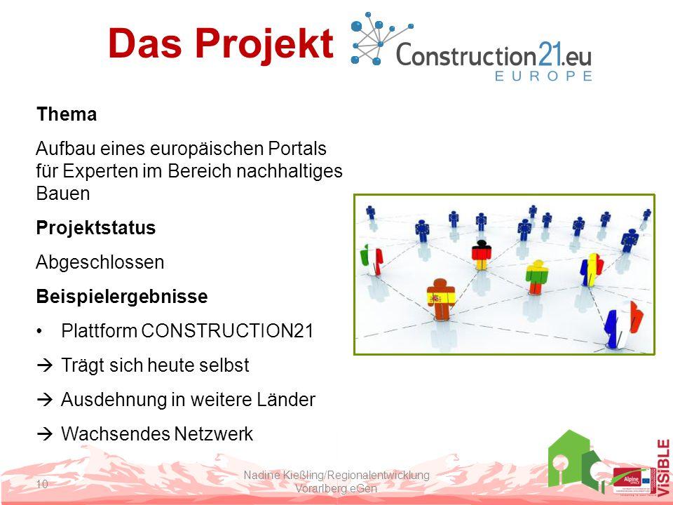Das Projekt Thema Aufbau eines europäischen Portals für Experten im Bereich nachhaltiges Bauen Projektstatus Abgeschlossen Beispielergebnisse Plattform CONSTRUCTION21  Trägt sich heute selbst  Ausdehnung in weitere Länder  Wachsendes Netzwerk Nadine Kießling/Regionalentwicklung Vorarlberg eGen 10