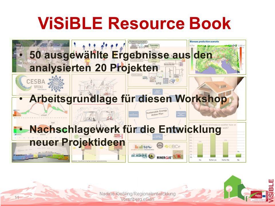 ViSiBLE Resource Book 50 ausgewählte Ergebnisse aus den analysierten 20 Projekten Arbeitsgrundlage für diesen Workshop Nachschlagewerk für die Entwicklung neuer Projektideen Nadine Kießling/Regionalentwicklung Vorarlberg eGen 11