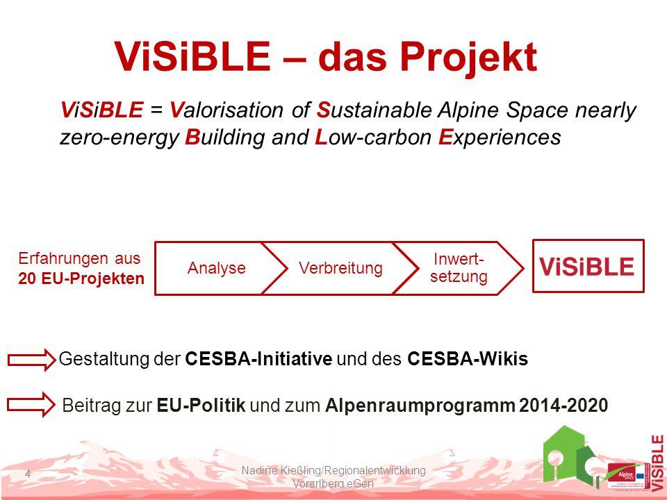 Nadine Kießling/Regionalentwicklung Vorarlberg eGen 5 Was machen EU-Projekte.