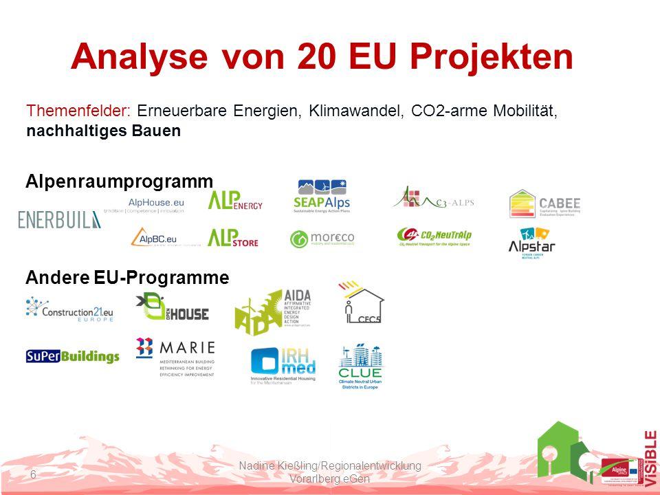 Analyse von 20 EU Projekten Nadine Kießling/Regionalentwicklung Vorarlberg eGen 6 Alpenraumprogramm Andere EU-Programme Themenfelder: Erneuerbare Energien, Klimawandel, CO2-arme Mobilität, nachhaltiges Bauen