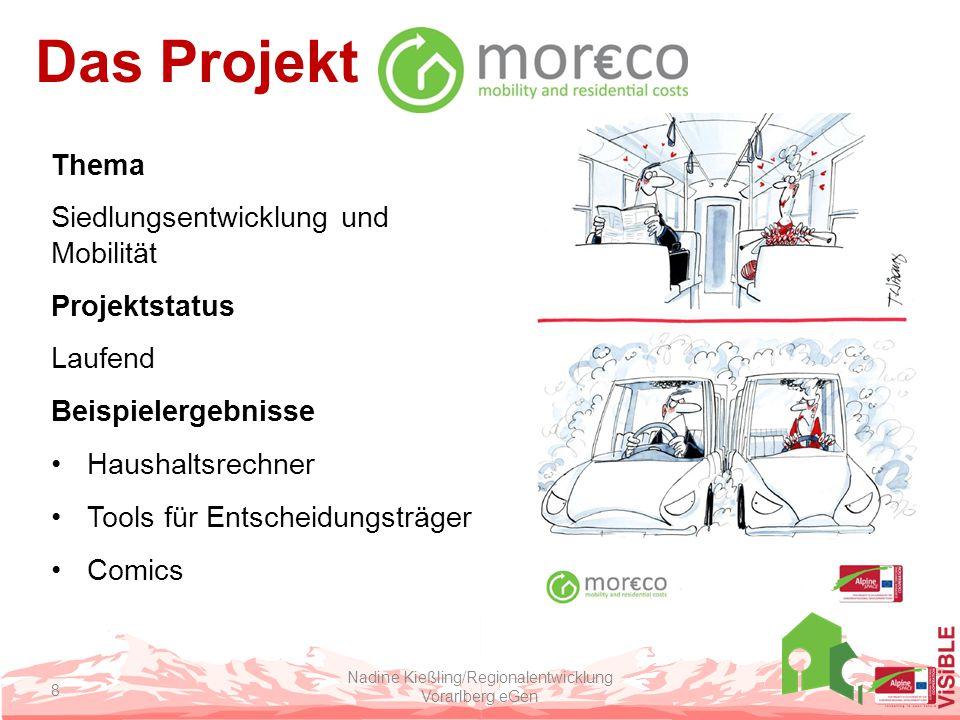 Das Projekt Thema Siedlungsentwicklung und Mobilität Projektstatus Laufend Beispielergebnisse Haushaltsrechner Tools für Entscheidungsträger Comics Nadine Kießling/Regionalentwicklung Vorarlberg eGen 8