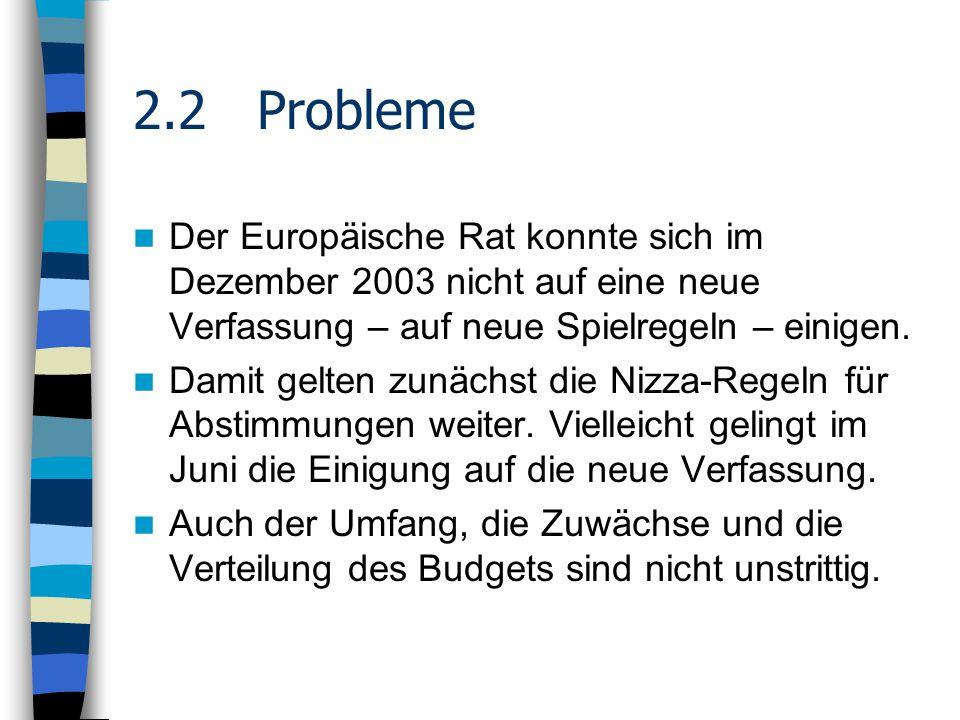 2.2 Probleme Der Europäische Rat konnte sich im Dezember 2003 nicht auf eine neue Verfassung – auf neue Spielregeln – einigen.