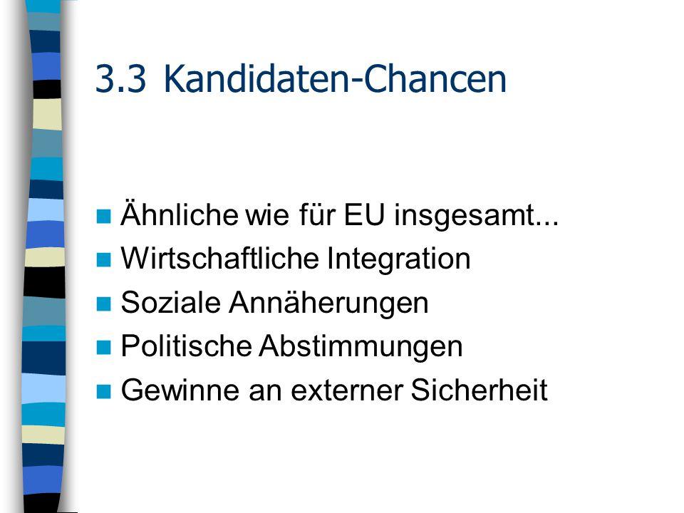 3.3Kandidaten-Chancen Ähnliche wie für EU insgesamt...