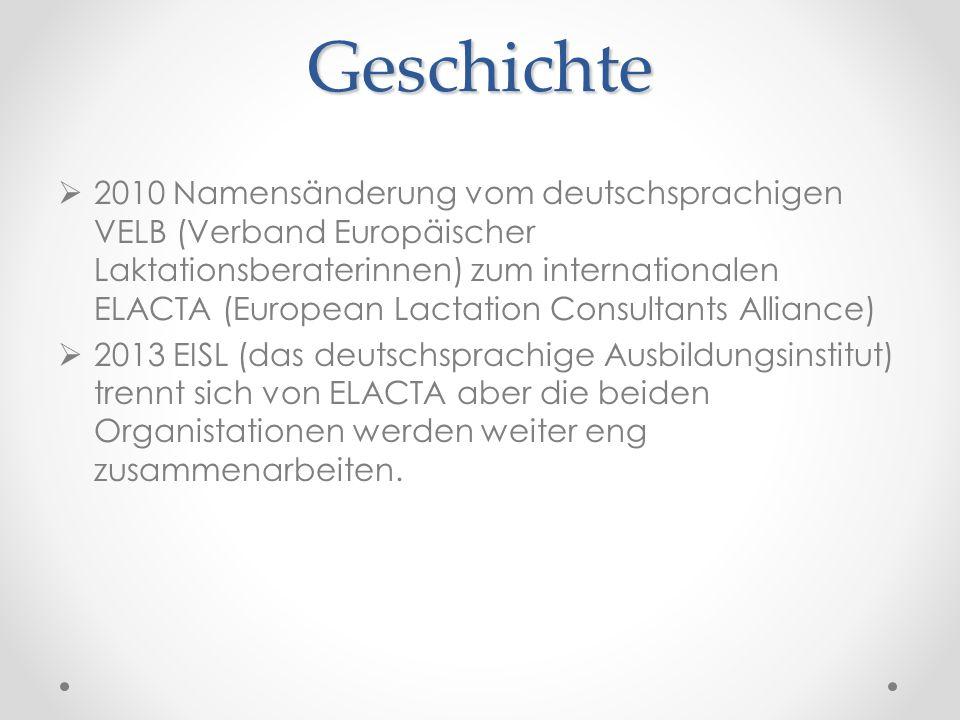 Geschichte  2010 Namensänderung vom deutschsprachigen VELB (Verband Europäischer Laktationsberaterinnen) zum internationalen ELACTA (European Lactation Consultants Alliance)  2013 EISL (das deutschsprachige Ausbildungsinstitut) trennt sich von ELACTA aber die beiden Organistationen werden weiter eng zusammenarbeiten.