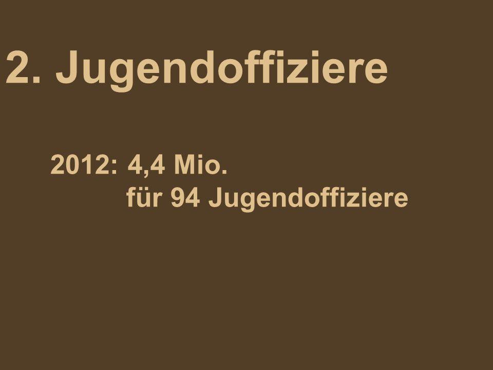 2. Jugendoffiziere 2012: 4,4 Mio. für 94 Jugendoffiziere