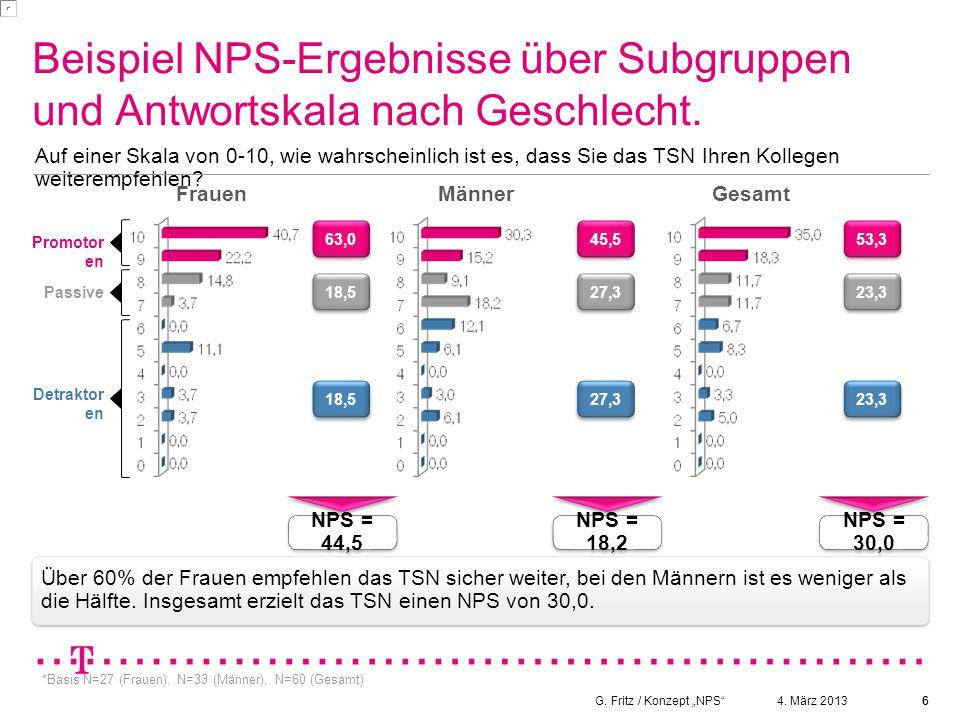 """4. März 2013G. Fritz / Konzept """"NPS""""6 Auf einer Skala von 0-10, wie wahrscheinlich ist es, dass Sie das TSN Ihren Kollegen weiterempfehlen? 6 Beispiel"""