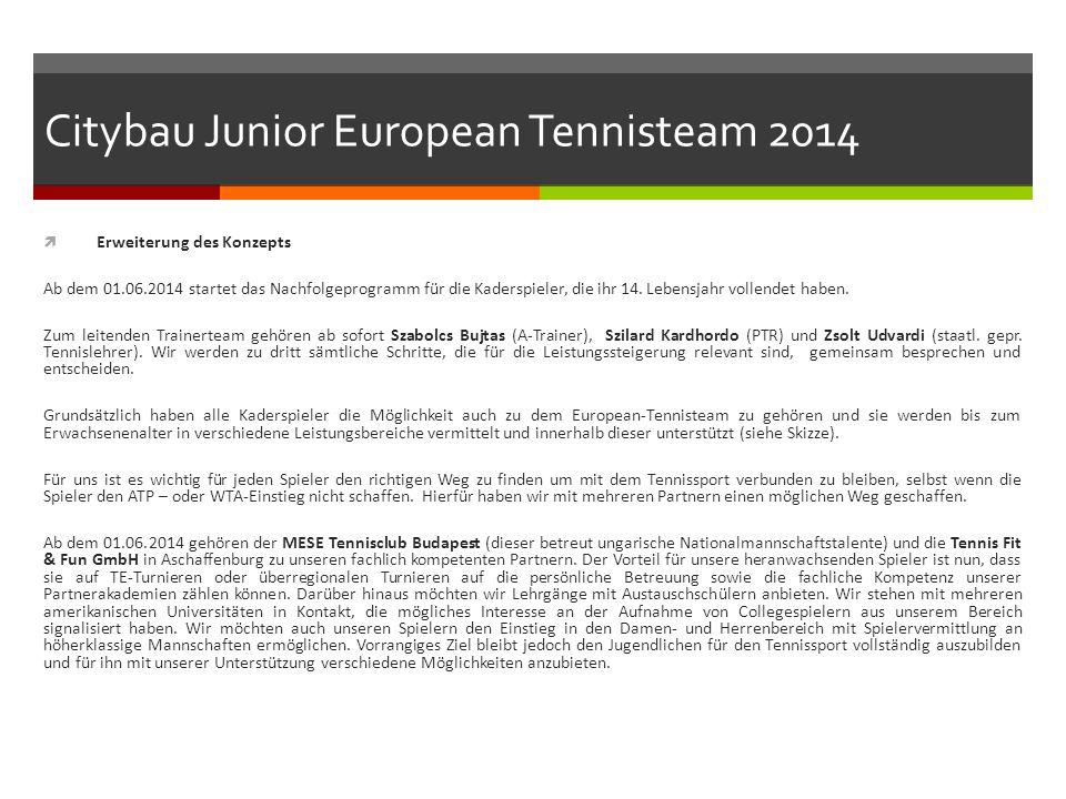 Citybau Junior European Tennisteam 2014  Erweiterung des Konzepts Ab dem 01.06.2014 startet das Nachfolgeprogramm für die Kaderspieler, die ihr 14.