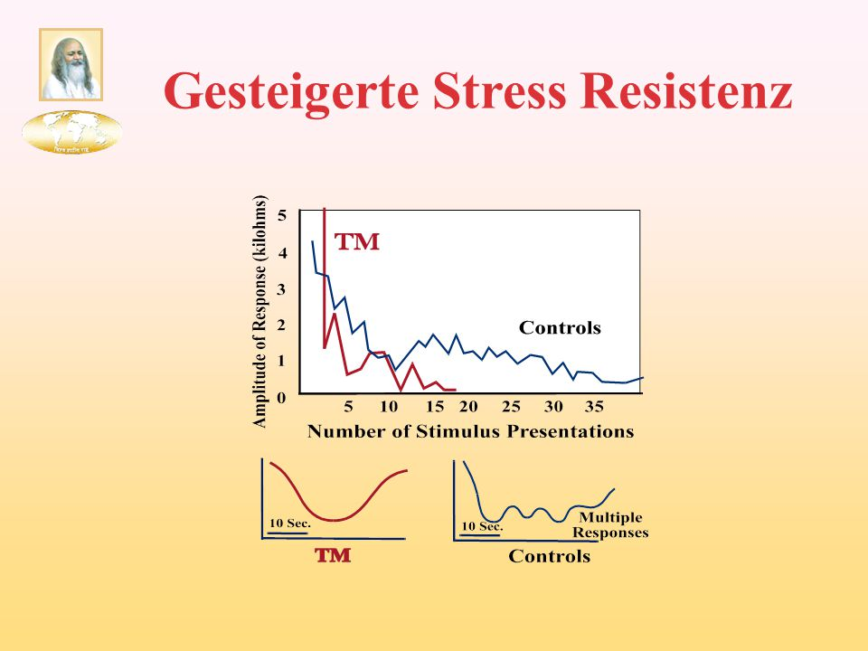 Gesteigerte Stress Resistenz