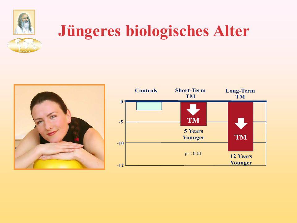 Jüngeres biologisches Alter