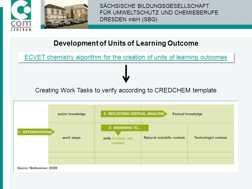 SÄCHSISCHE BILDUNGSGESELLSCHAFT FÜR UMWELTSCHUTZ UND CHEMIEBERUFE DRESDEN mbH (SBG) SÄCHSISCHE BILDUNGSGESELLSCHAFT FÜR UMWELTSCHUTZ UND CHEMIEBERUFE DRESDEN mbH (SBG) ULO3: Survey of available work tasks ULO3-1.2.1 Taking and conserving samples ULO3-1.2.2 Work task from production: Taking samples from tanks ULO3-1.2.3 Work task from production: Taking samples from a tub ULO3-2.1.1 Determination of the temperature in the absorber liquids ULO3-2.2.1 Determining densities via areometers in various solutions ULO3-2.2.2 Determining densities of solids via pycnometer ULO3-2.3.1 Checking conductivity of fluids ULO3-2.4.1 Measuring pH-values in waste water samples ULO3-2.6.1 Analysing smell, color tint and turbidity of process water ULO3-2.9.1 Analysing sediment volume according to DIN 38409 H9 ULO3-2.10.1 Bacteriological examination of water in the technical center