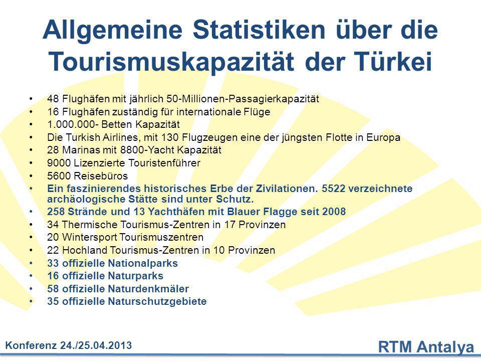 RTM Antalya Konferenz 24./25.04.2013 Allgemeine Statistiken über die Tourismuskapazität der Türkei 48 Flughäfen mit jährlich 50-Millionen-Passagierkap