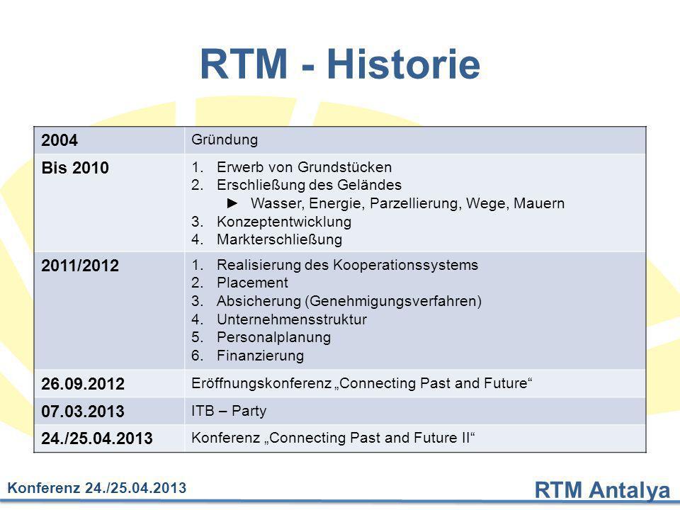 RTM Antalya Konferenz 24./25.04.2013 RTM - Historie 2004 Gründung Bis 2010 1.Erwerb von Grundstücken 2.Erschließung des Geländes ►Wasser, Energie, Par