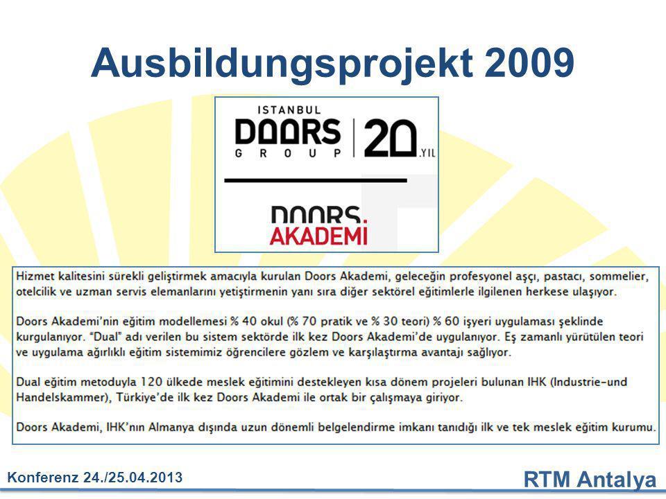 RTM Antalya Konferenz 24./25.04.2013 Ausbildungsprojekt 2009