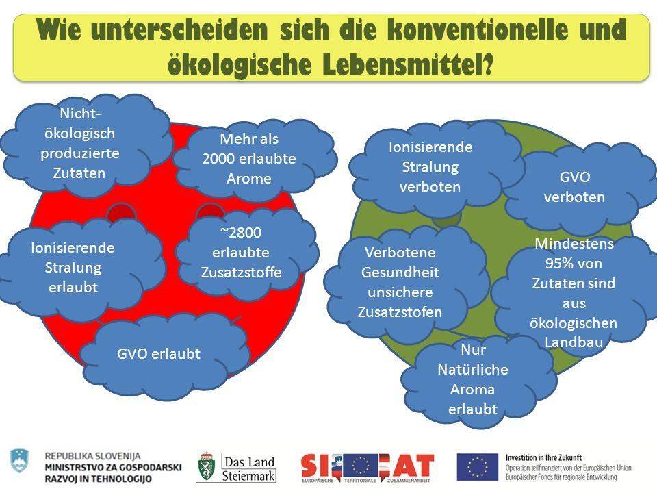 Nachhaltige Ernährung Wie unterscheiden sich die konventionelle und ökologische Lebensmittel.
