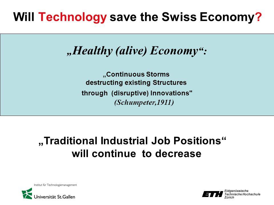 """Eidgenössische Technische Hochschule Zürich Will Technology save the Swiss Economy? """" Healthy (alive) Economy """": """"Continuous Storms destructing existi"""