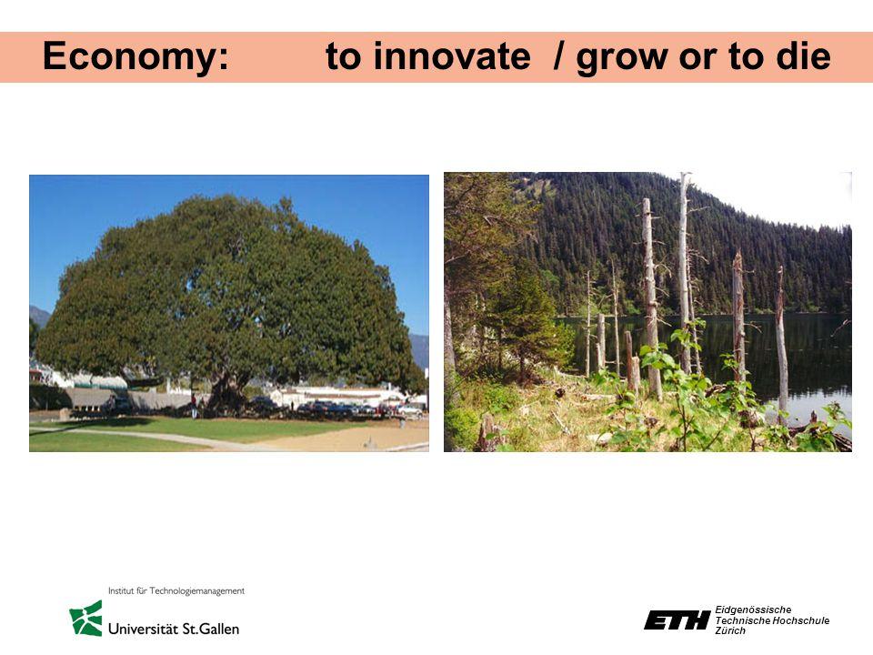 Eidgenössische Technische Hochschule Zürich Economy: to innovate / grow or to die