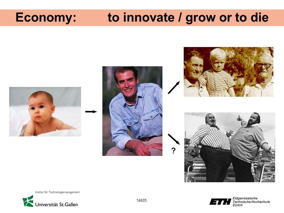 Eidgenössische Technische Hochschule Zürich ? 14605 Economy: to innovate / grow or to die