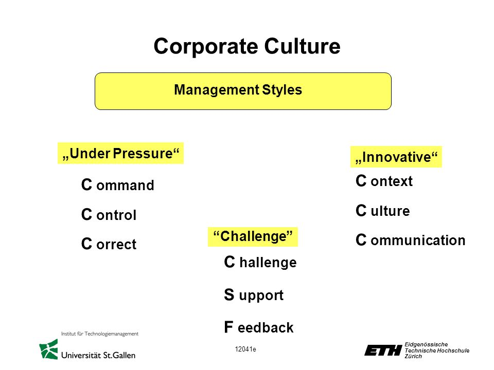 "Eidgenössische Technische Hochschule Zürich Corporate Culture 12041e Management Styles C ommand C ontrol C orrect ""Under Pressure"" C ontext C ulture C"