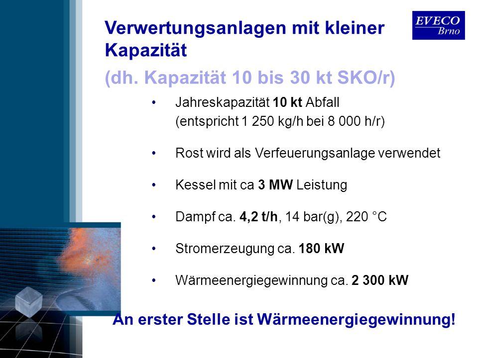Verwertungsanlagen mit kleiner Kapazität Jahreskapazität 10 kt Abfall (entspricht 1 250 kg/h bei 8 000 h/r) Rost wird als Verfeuerungsanlage verwendet
