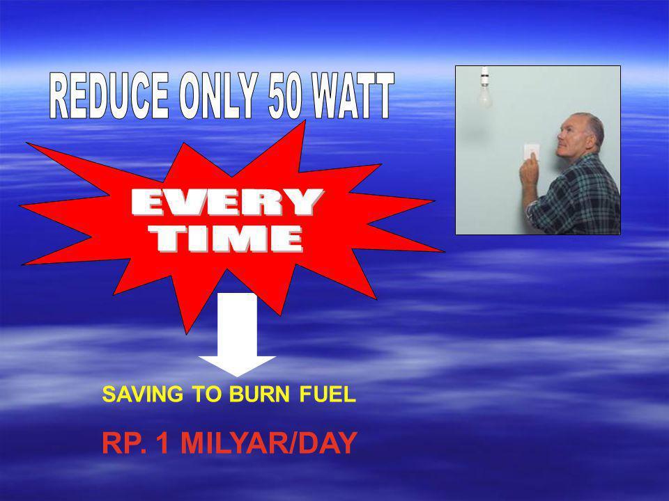 SAVING TO BURN FUEL RP. 1 MILYAR/DAY