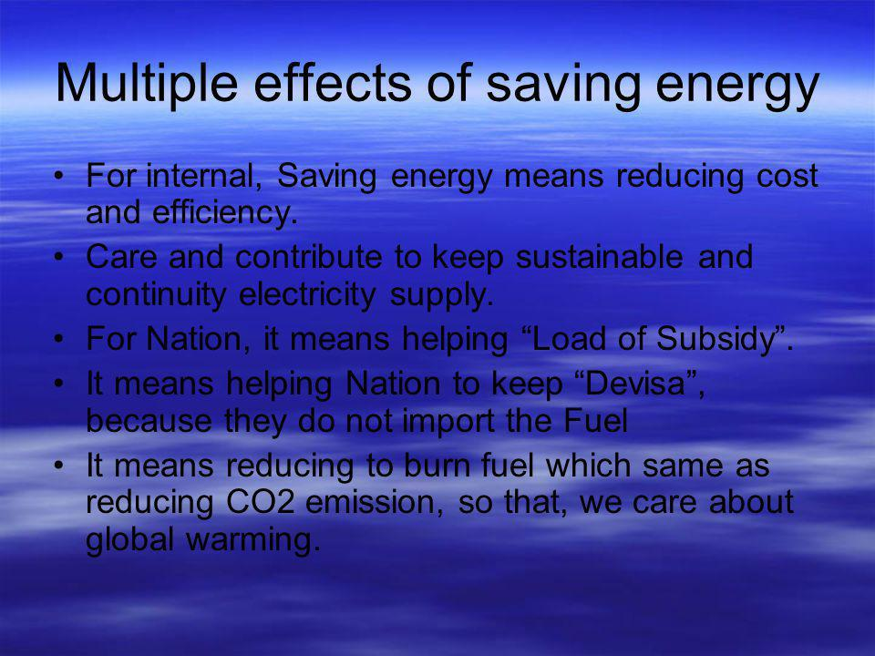 Multiple effects of saving energy For internal, Saving energy means reducing cost and efficiency.
