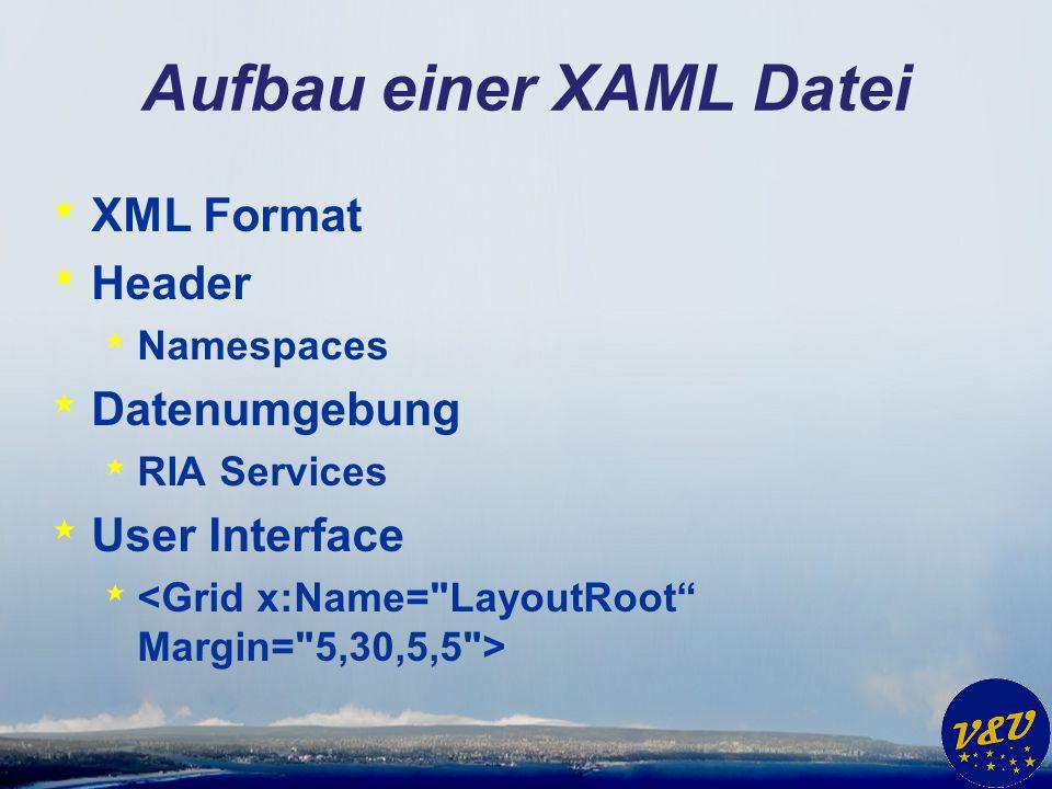 Template Project * Vorbereiteter Rahmen für die Anwendung * Symbolleiste * Data-driven Öffnen-Dialog * MDI User Interface