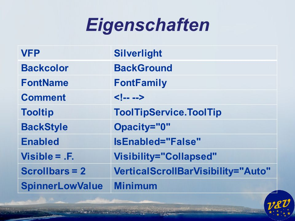 Eigenschaften VFPSilverlight BackcolorBackGround FontNameFontFamily Comment TooltipToolTipService.ToolTip BackStyleOpacity= 0 EnabledIsEnabled= False Visible =.F.Visibility= Collapsed Scrollbars = 2VerticalScrollBarVisibility= Auto SpinnerLowValueMinimum