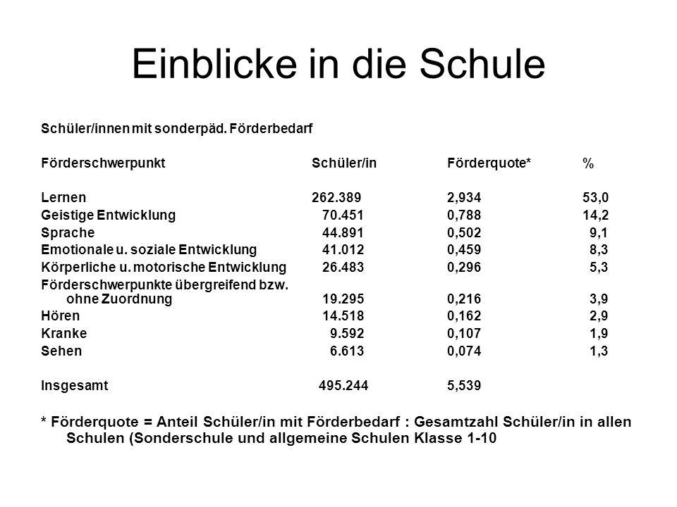 KMK – Statistik Kultusministerkonferenz Vgl.