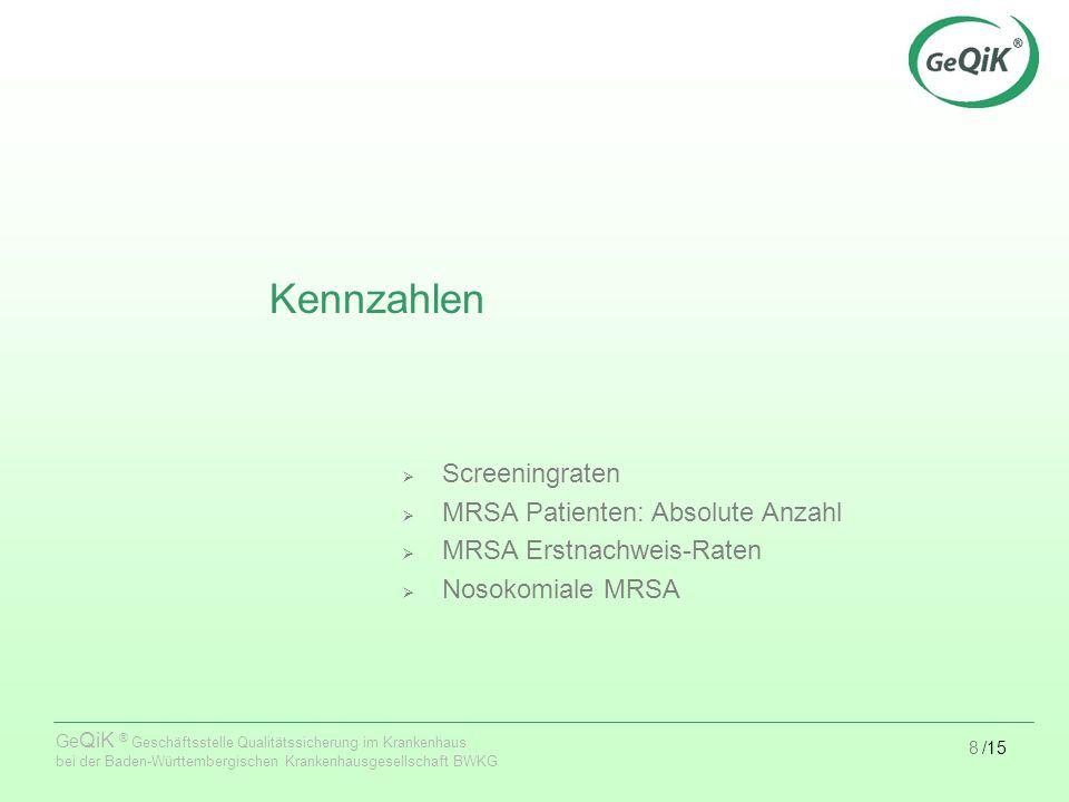 8/15 Ge QiK ® Geschäftsstelle Qualitätssicherung im Krankenhaus bei der Baden-Württembergischen Krankenhausgesellschaft BWKG Kennzahlen  Screeningraten  MRSA Patienten: Absolute Anzahl  MRSA Erstnachweis-Raten  Nosokomiale MRSA