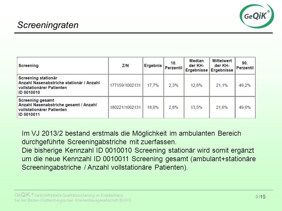 10/15 Ge QiK ® Geschäftsstelle Qualitätssicherung im Krankenhaus bei der Baden-Württembergischen Krankenhausgesellschaft BWKG Screeningraten (gesamt)