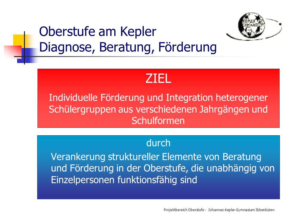Projektbereich Oberstufe - Johannes-Kepler-Gymnasium Ibbenbüren Oberstufe am Kepler Diagnose, Beratung, Förderung durch Verankerung struktureller Elem