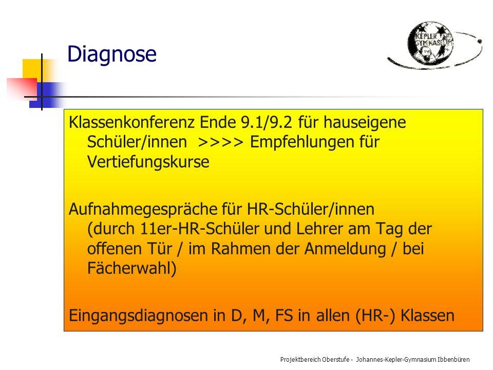 Projektbereich Oberstufe - Johannes-Kepler-Gymnasium Ibbenbüren Diagnose Klassenkonferenz Ende 9.1/9.2 für hauseigene Schüler/innen >>>> Empfehlungen