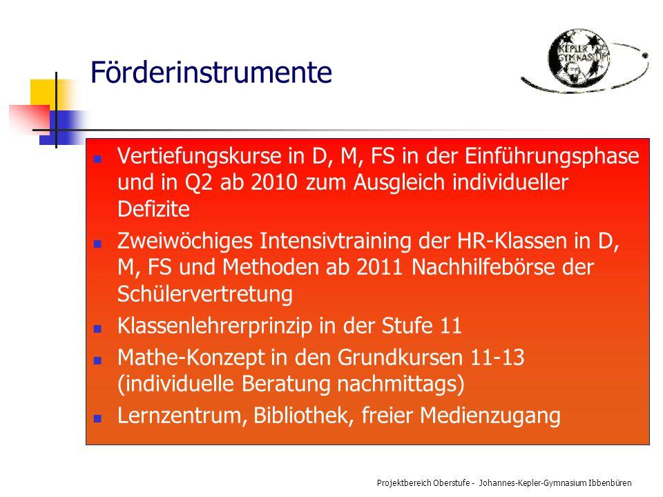 Projektbereich Oberstufe - Johannes-Kepler-Gymnasium Ibbenbüren Förderinstrumente Vertiefungskurse in D, M, FS in der Einführungsphase und in Q2 ab 20